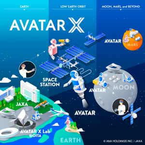 avtx_roadmap_w1125h1125pxl
