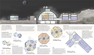 Space facility design